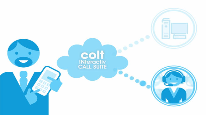 Colt Interactiv Call Suite